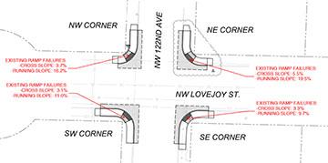 ADA ramp plan
