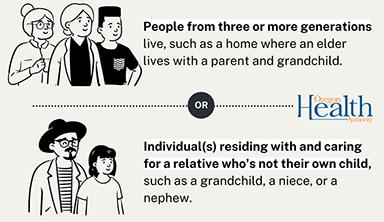 multigenerational infographic