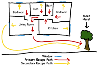 home evacuation route