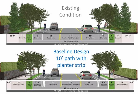 sidewalk diagram